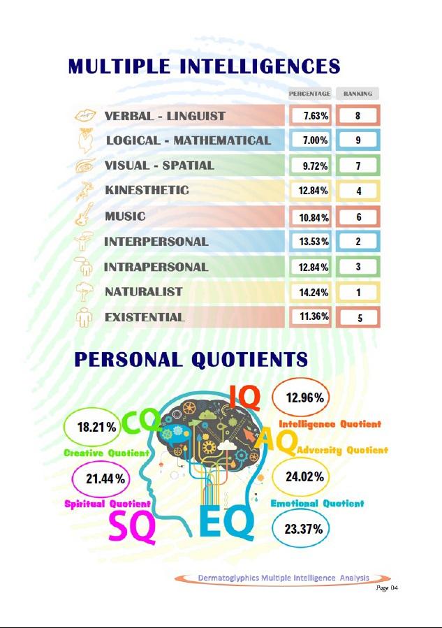 Improving brain efficiency picture 1